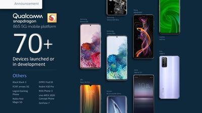 超过 70 款采用骁龙 865 的 5G 手机发布