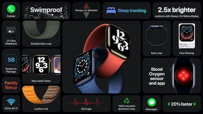 Apple Watch Series 6 的玄机:内置 U1 芯片,具备空间指向性能力