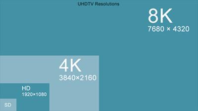 2021 年春晚将首次开启 8K 模式,由海信提供相关技术支持