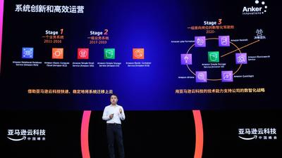 安克创新全面使用亚马逊云科技,打造全价值链数智化能力