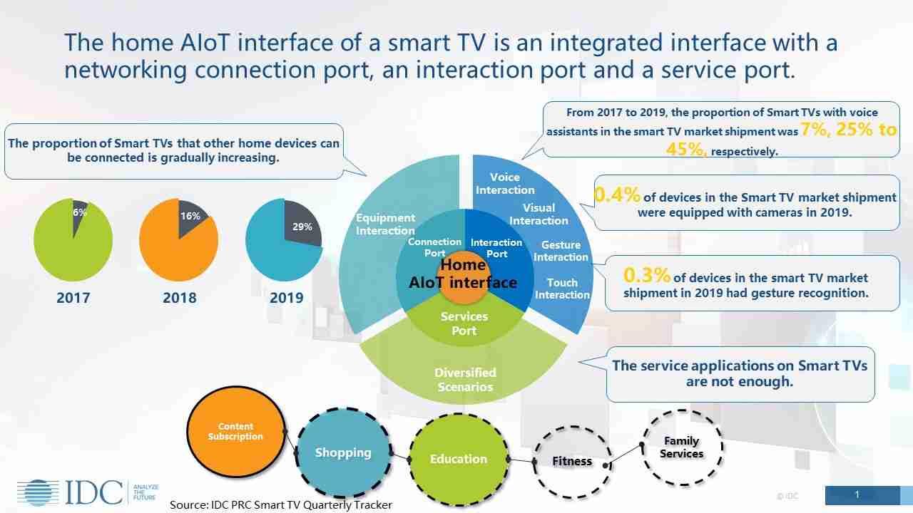 smartTV02