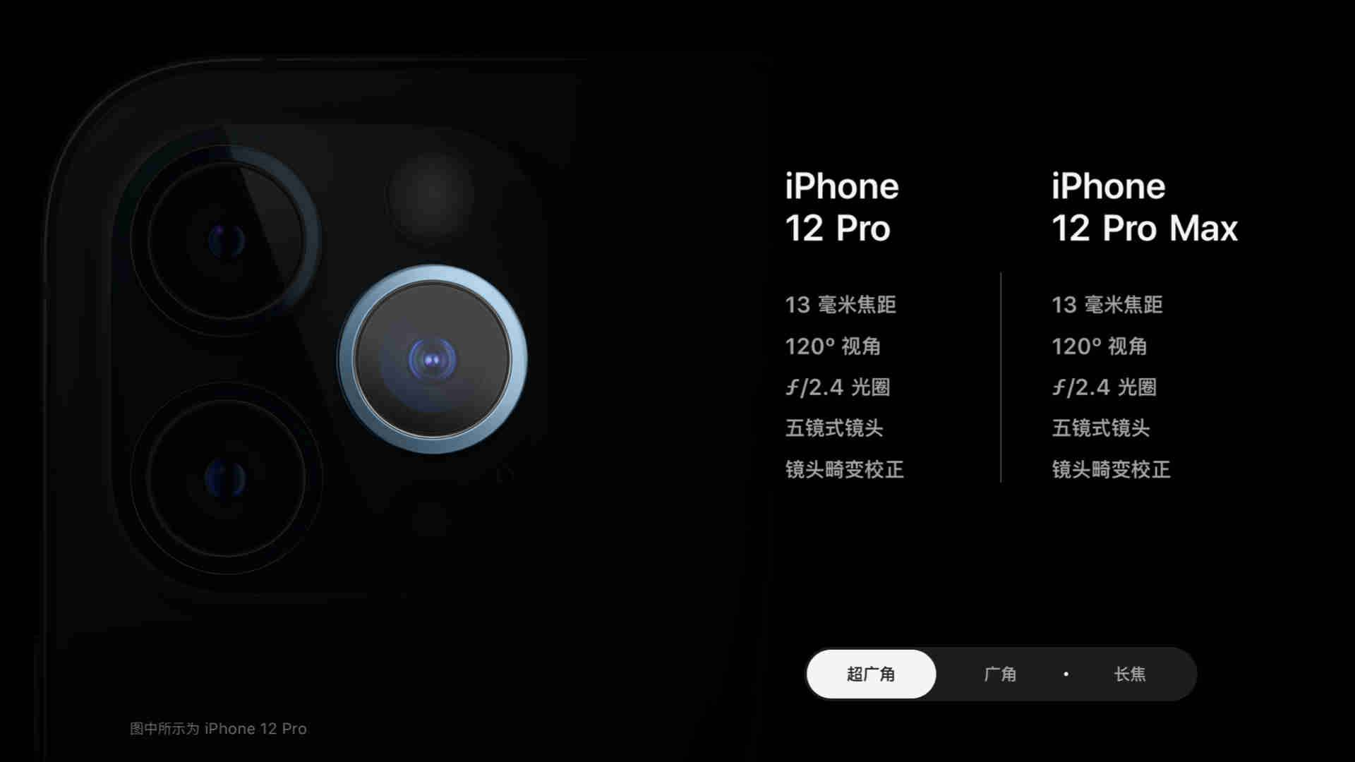 Launch%20Photos%20iPhone%2012%20Pro,%20iPhone%2012%20Pro%20Max
