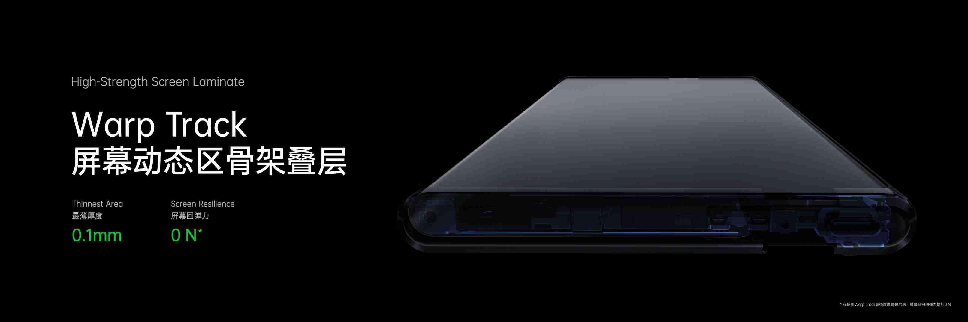 OPPO X 2021  屏幕动态去骨架叠层