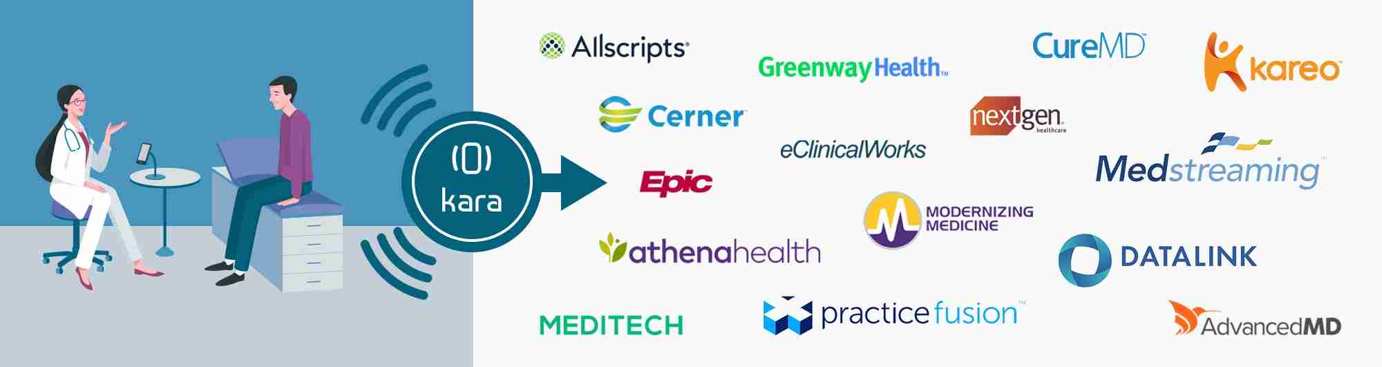 Nuance-Acquires-Ambient-AI-Assistant-for-Physicians-Platform-Saykara