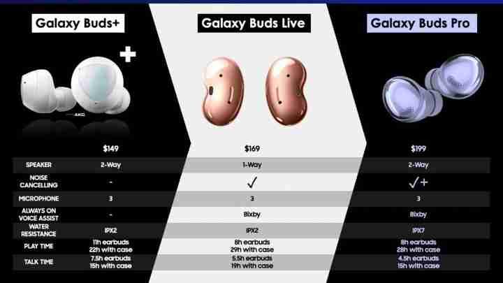 galaxy_buds_%E5%AF%B9%E6%AF%94