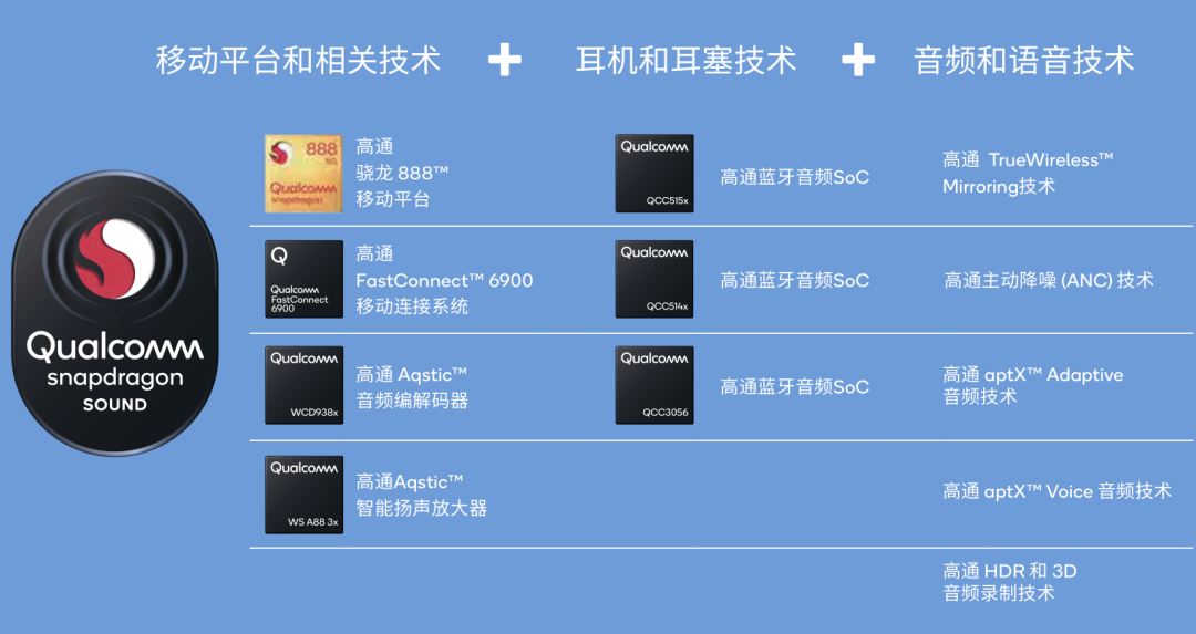 Snapdragon_Sound_%E6%8A%80%E6%9C%AF