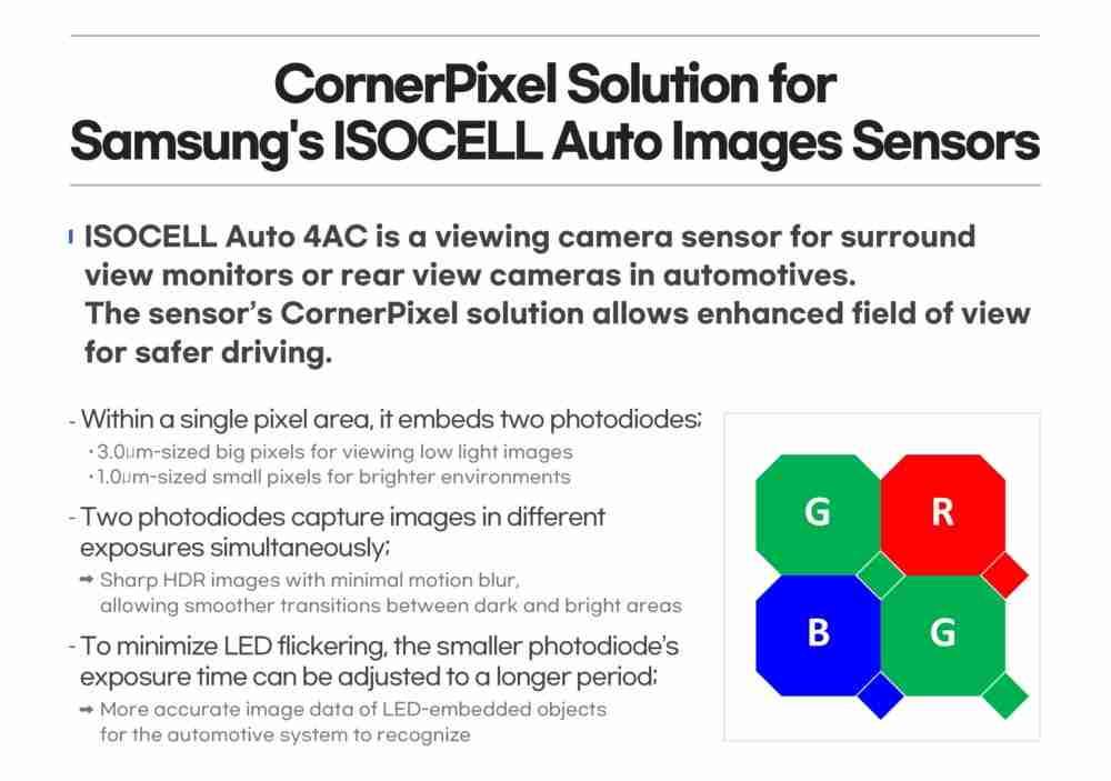 ISOCELL-Auto-4AC_main3-e1626141132953
