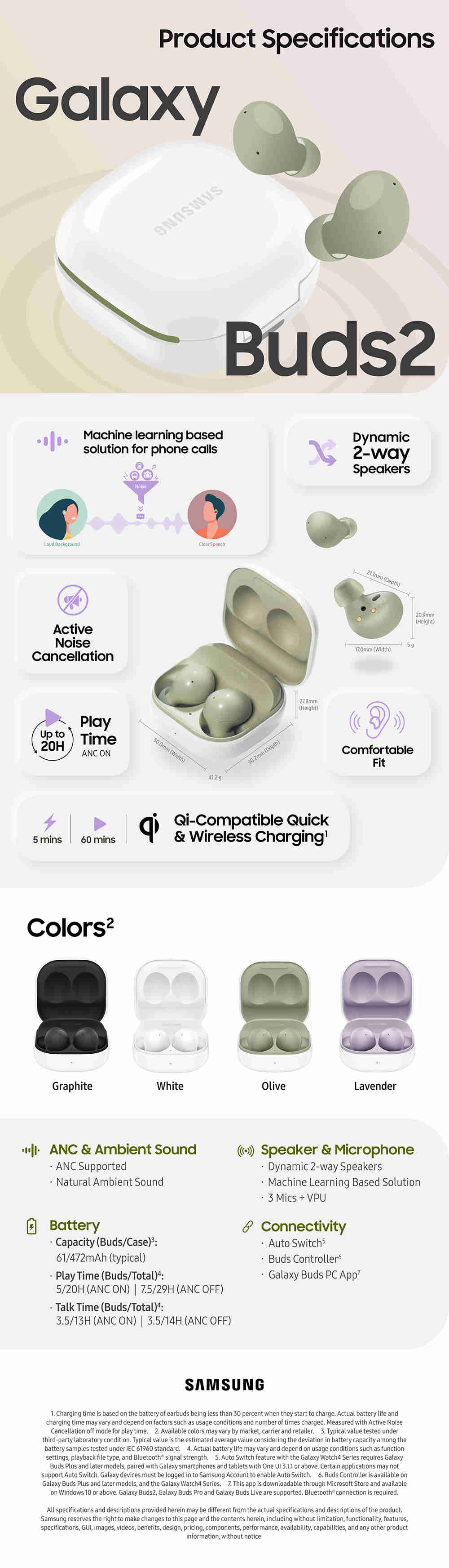 Galaxy_Buds2_product_specifications