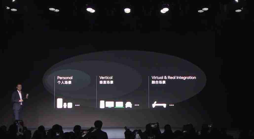 Oppo 三圈场景模型 Iot战略