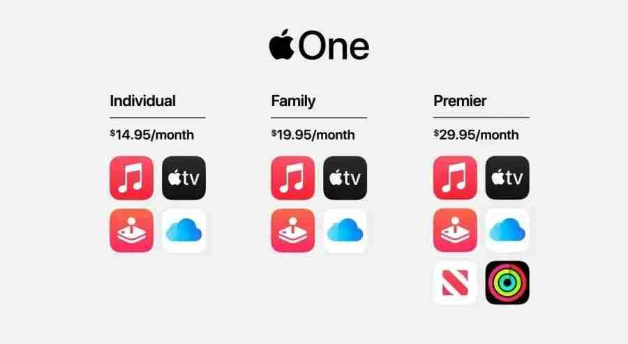 Apple One_