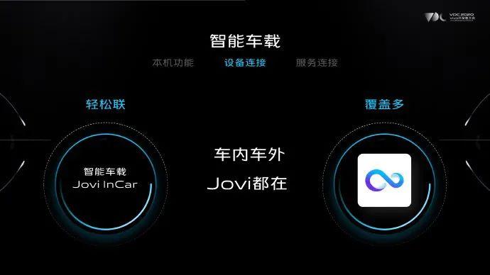 6-Jovi InCar 还将实现「车内车外,Jovi 都在」的全场景车联网体验