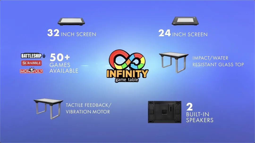 17-Infinity Game Table