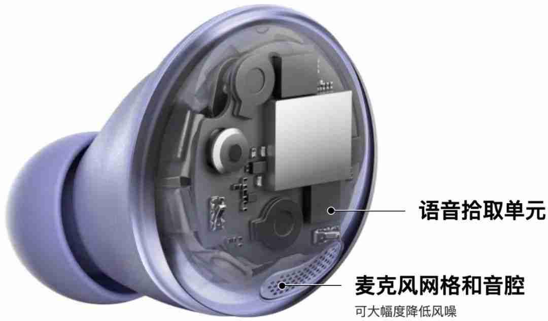 8-Galaxy Buds Pro 还集成了最新的防风噪技术