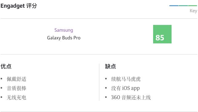 4-Engadget 对Galaxy Bud Pro评分