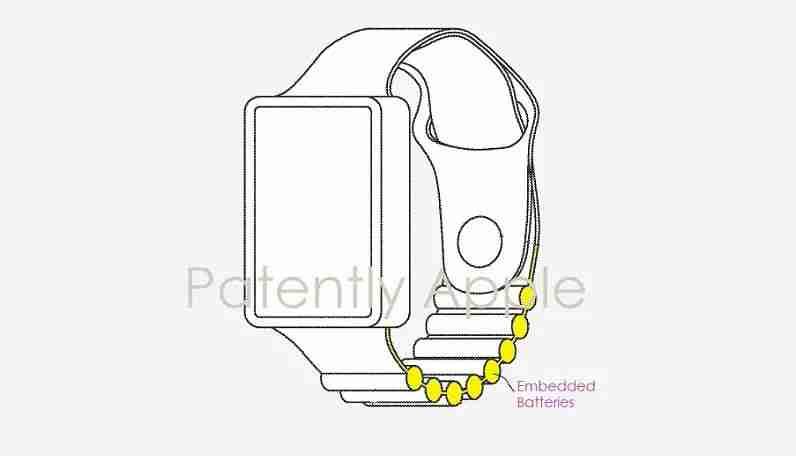 3-苹果在表带中嵌入电池的专利
