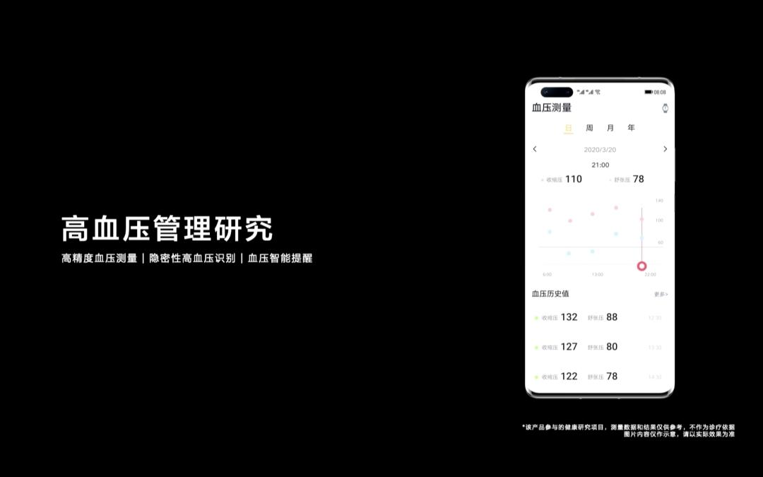 27-华为健康研究-高血压管理研究