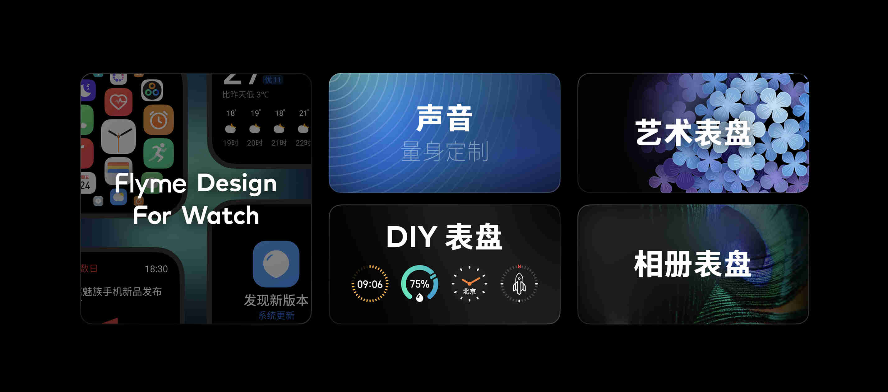 4-Flyme for Watch 设计