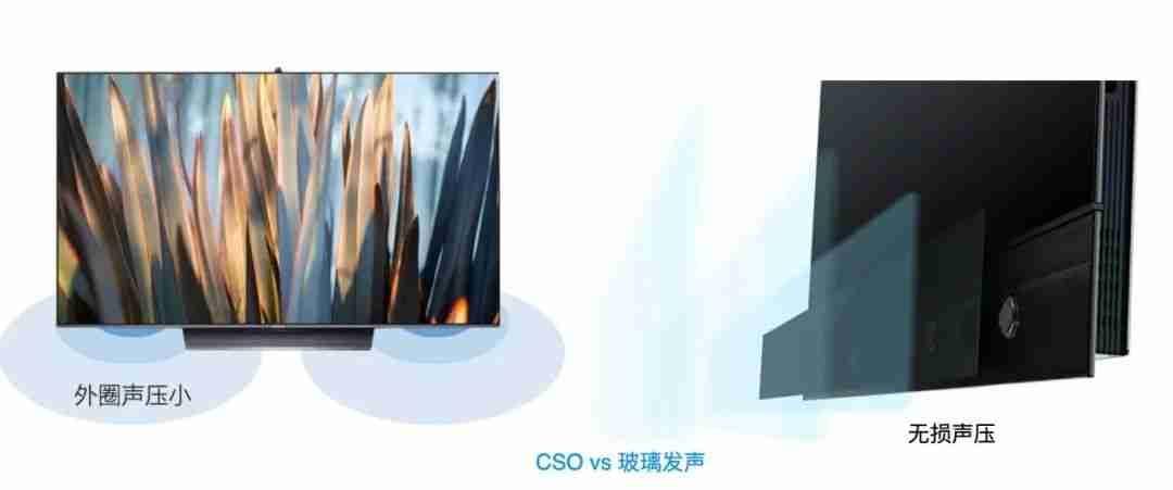 11-CSO vs 玻璃发声
