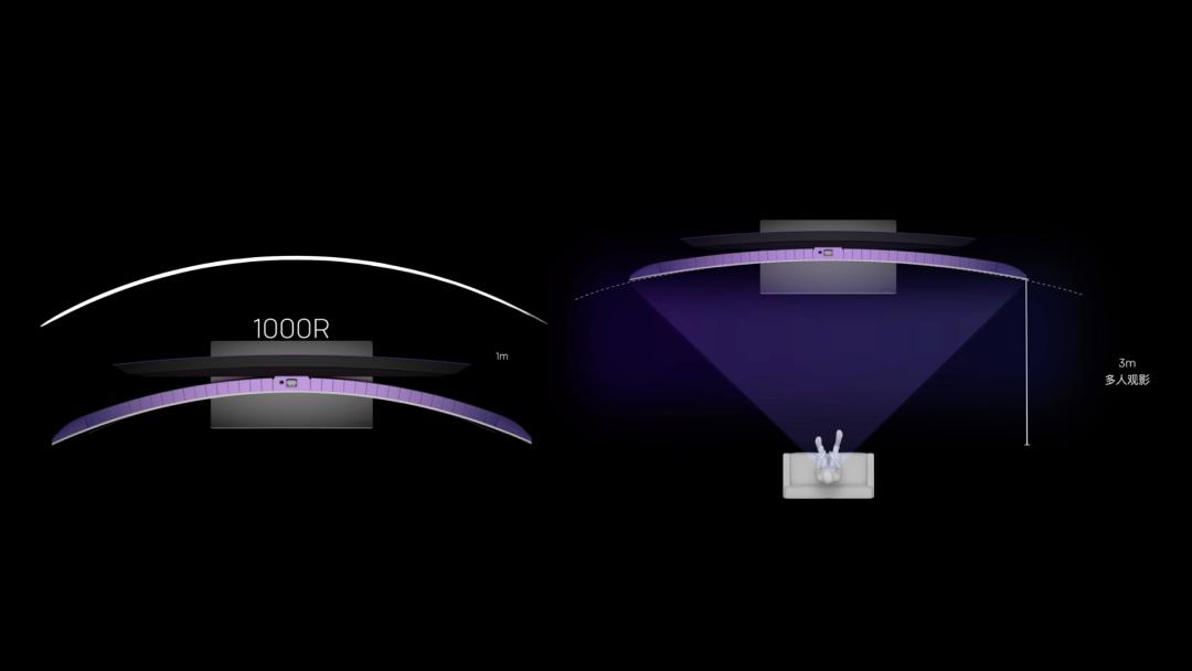 8-OLED 的柔性技术