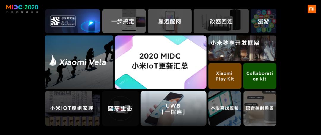 12-2020 MIDC 小米开发者大会-小米 IoT更新汇总