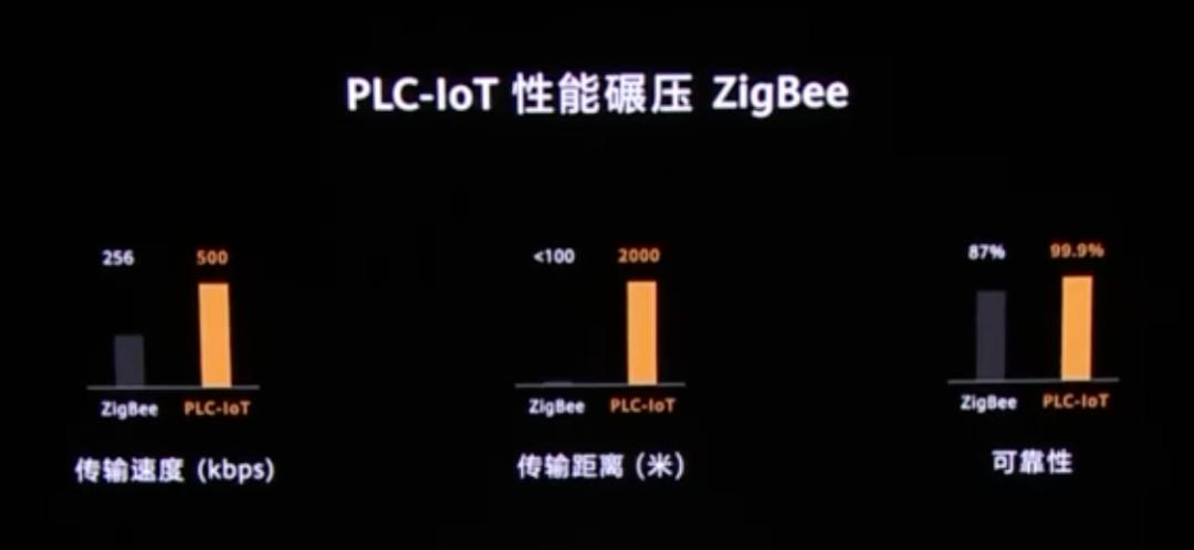 8-PLC-IoT