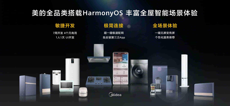 美的全品类搭载鸿蒙OS