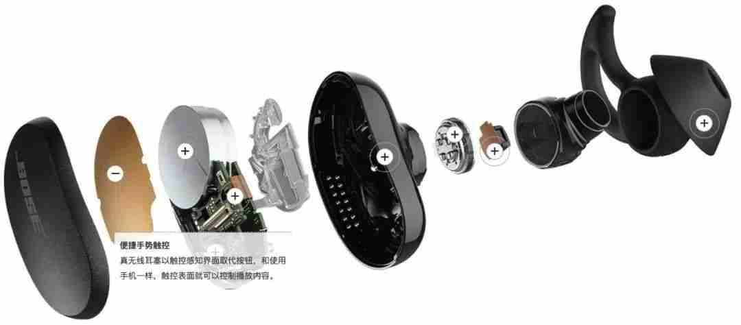 5-Bose 耳机交互