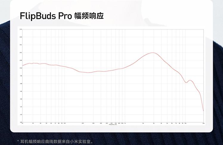 小米FlipBuds Pro幅频响应