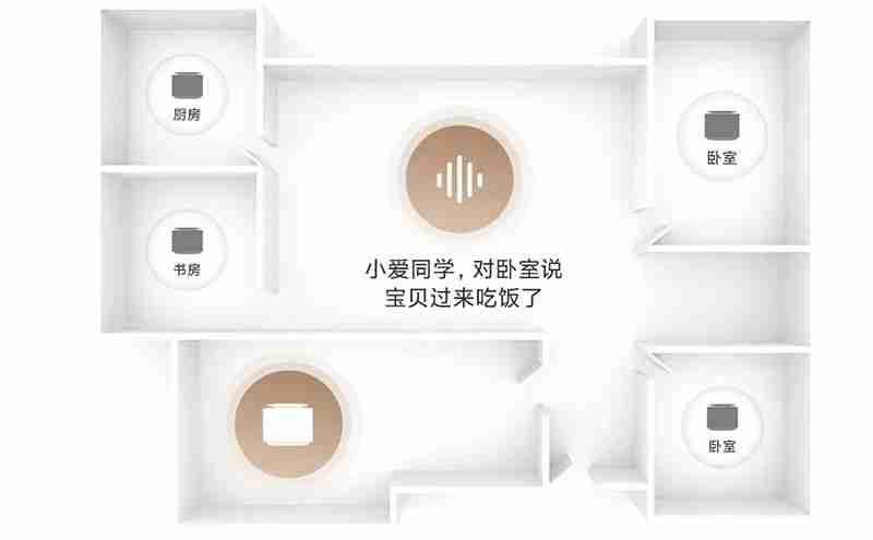 18-Xiaomi Sound 家庭传声